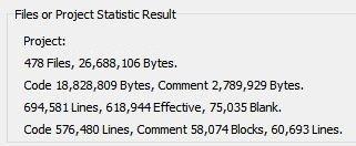 CnPack Source Statistic in 10.3.jpg
