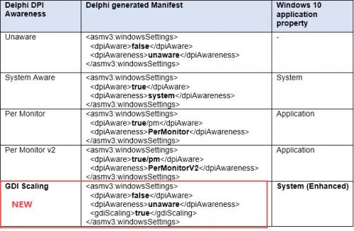 1317141765_Delphi_Manifest_GDIScaling.thumb.jpg.6121eaf9367e8be6eaf9c674d7d737cb.jpg