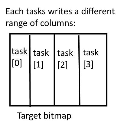 tasks.png.e5772c5811206d0dd3f68ca7d0c4d4d0.png